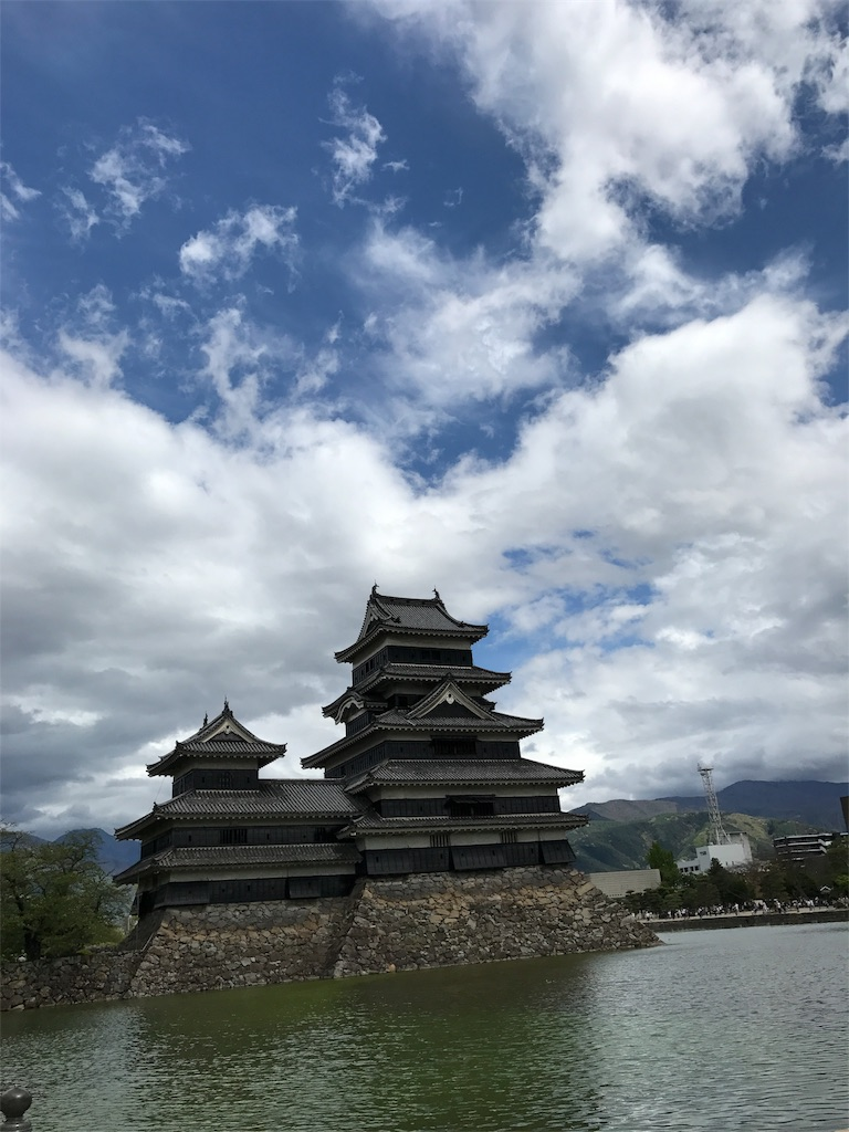 f:id:hokuhokudo77:20170506163741j:image