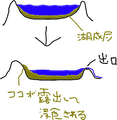 f:id:hokuraku:20081024011506j:image