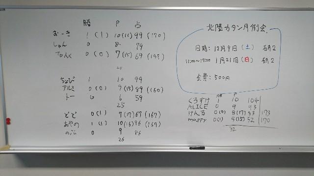 f:id:hokuriku_dodo:20171126212059j:image