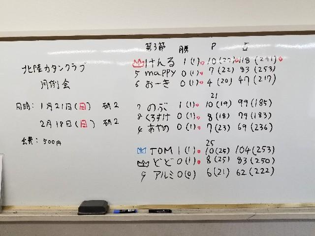f:id:hokuriku_dodo:20171209135201j:image