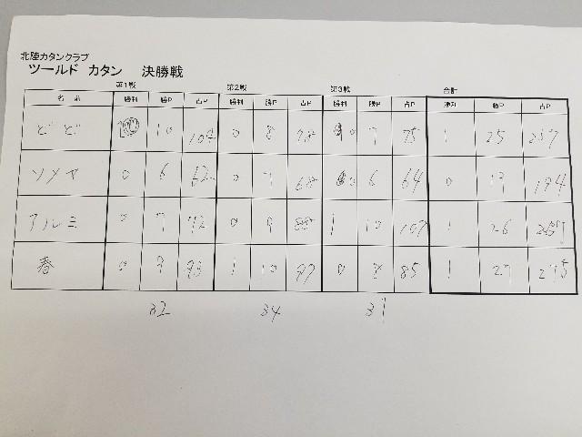f:id:hokuriku_dodo:20190927214436j:image
