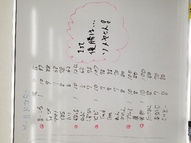 f:id:hokuriku_dodo:20200216222730j:image