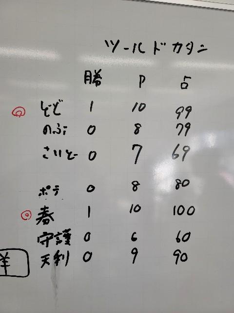 f:id:hokuriku_dodo:20210412103205j:image
