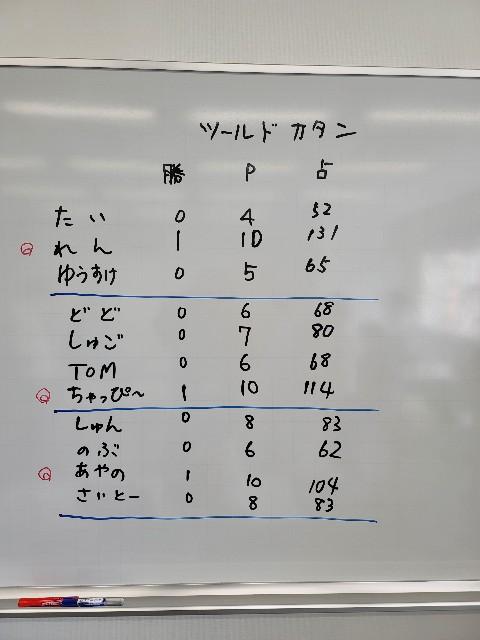 f:id:hokuriku_dodo:20210509221444j:image