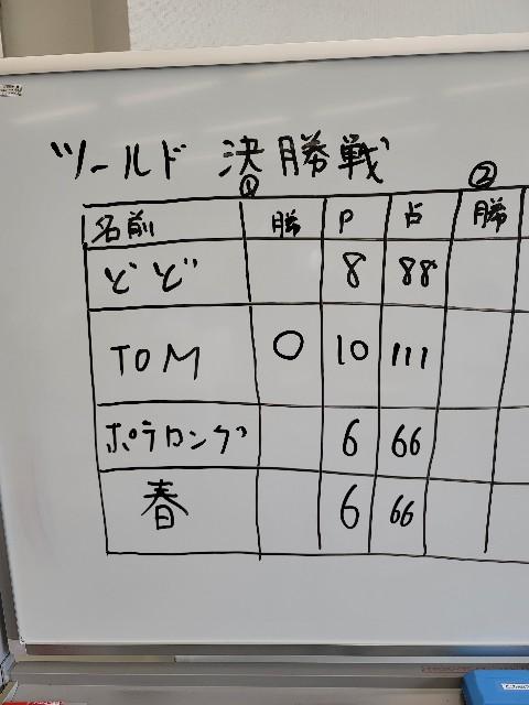 f:id:hokuriku_dodo:20210822230548j:image