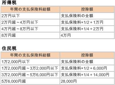 f:id:hokuryuno:20170622175143j:plain