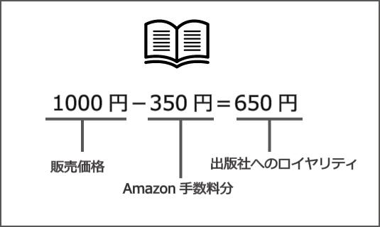 f:id:hokuryuno:20170707163151j:plain