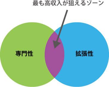 f:id:hokuryuno:20171020115403j:plain
