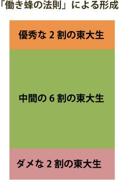 f:id:hokuryuno:20171127110843j:plain