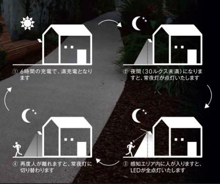 f:id:hokusho:20170311112227p:plain