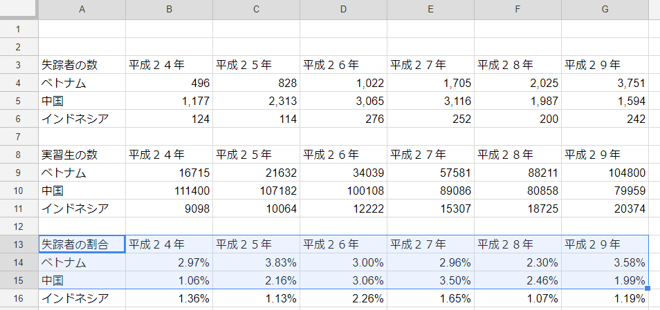 f:id:hokusoemi:20181216180506p:plain