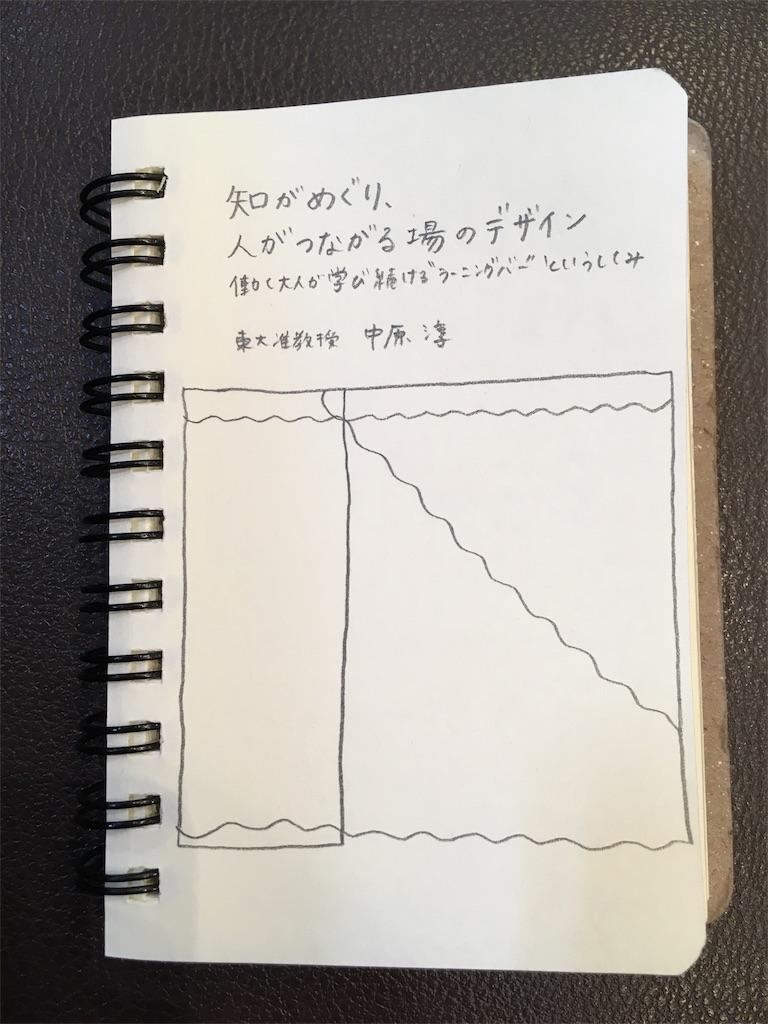 f:id:hokuson-diary:20180216180820j:image
