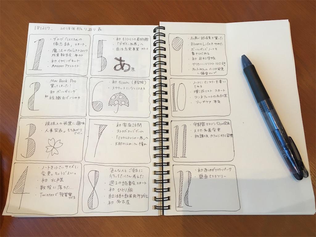 f:id:hokuson-diary:20181225214111j:image