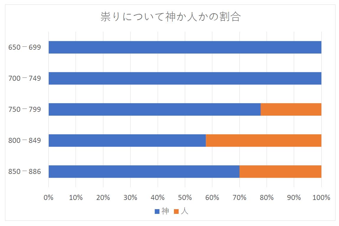 f:id:hokuto-hei:20210611221852p:plain