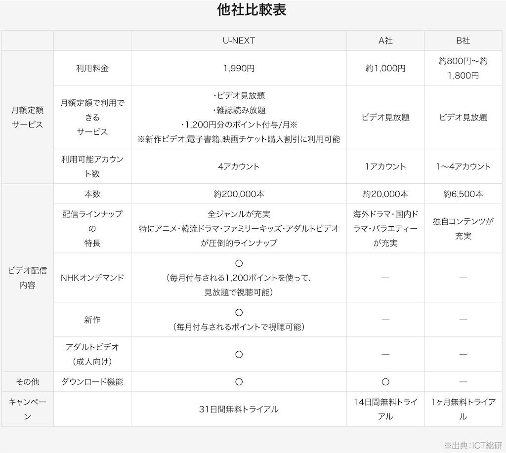 f:id:hokuto0606:20200506211517j:image