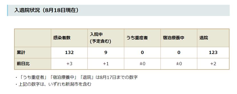 f:id:hokuto0606:20200818202654p:plain