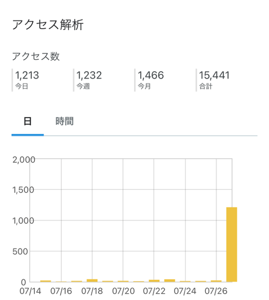 f:id:hokuto0606:20210727224724p:plain