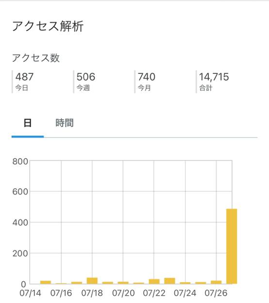f:id:hokuto0606:20210727224731p:plain