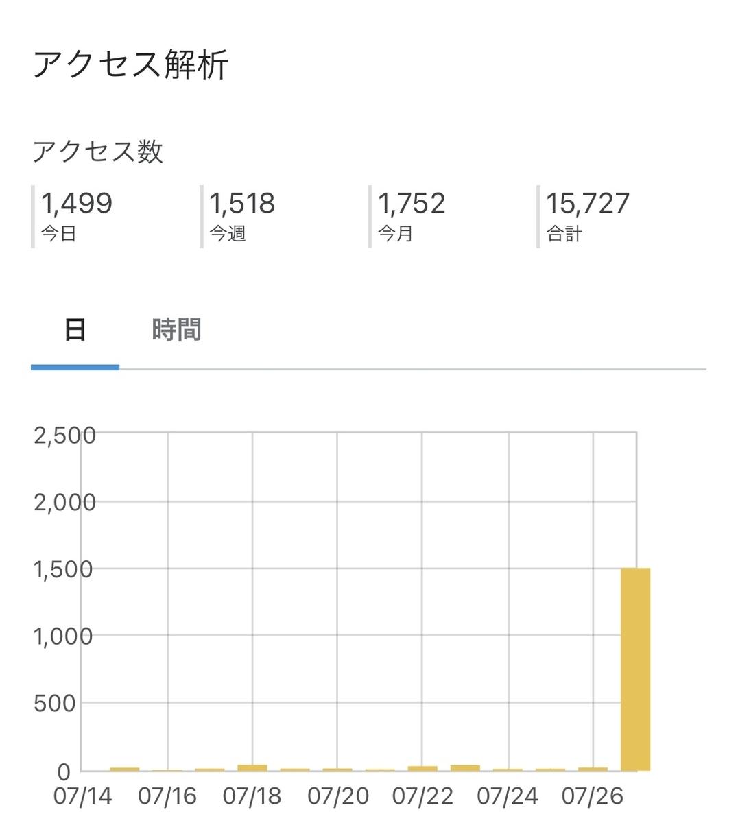 f:id:hokuto0606:20210727225035j:plain