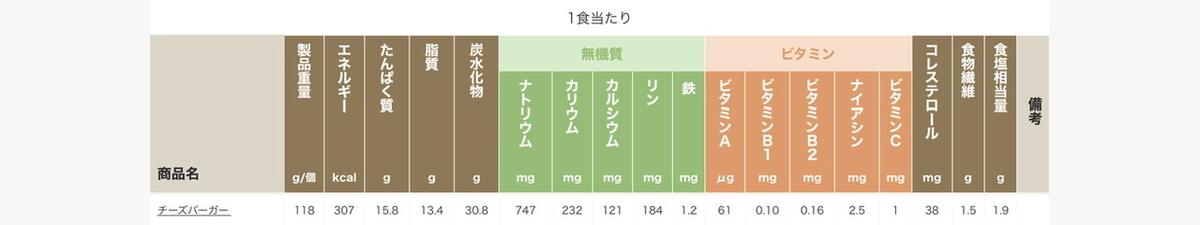 f:id:hokuto0606:20210818130249j:plain