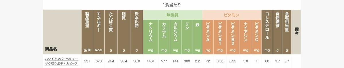 f:id:hokuto0606:20210819102813j:plain