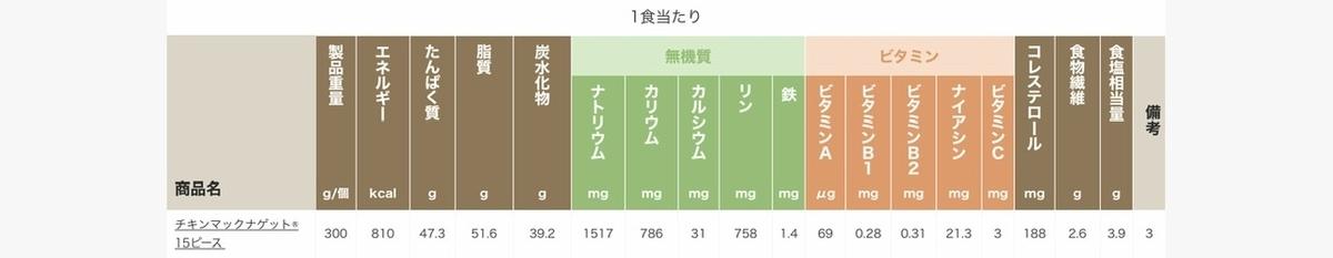 f:id:hokuto0606:20210819102834j:plain