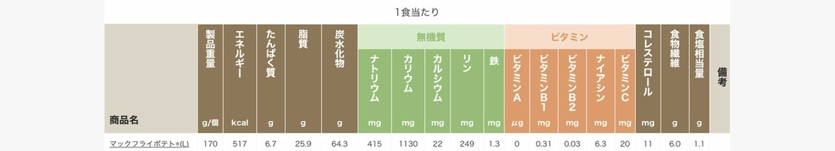 f:id:hokuto0606:20210819102907j:plain