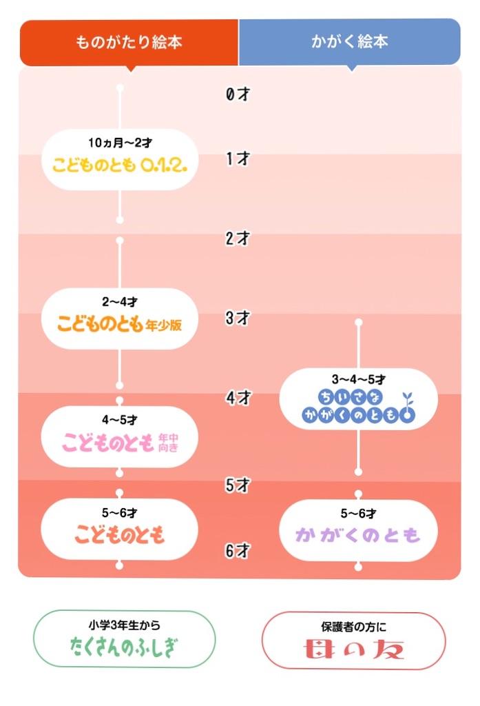 f:id:hokuto07:20191026221729j:image