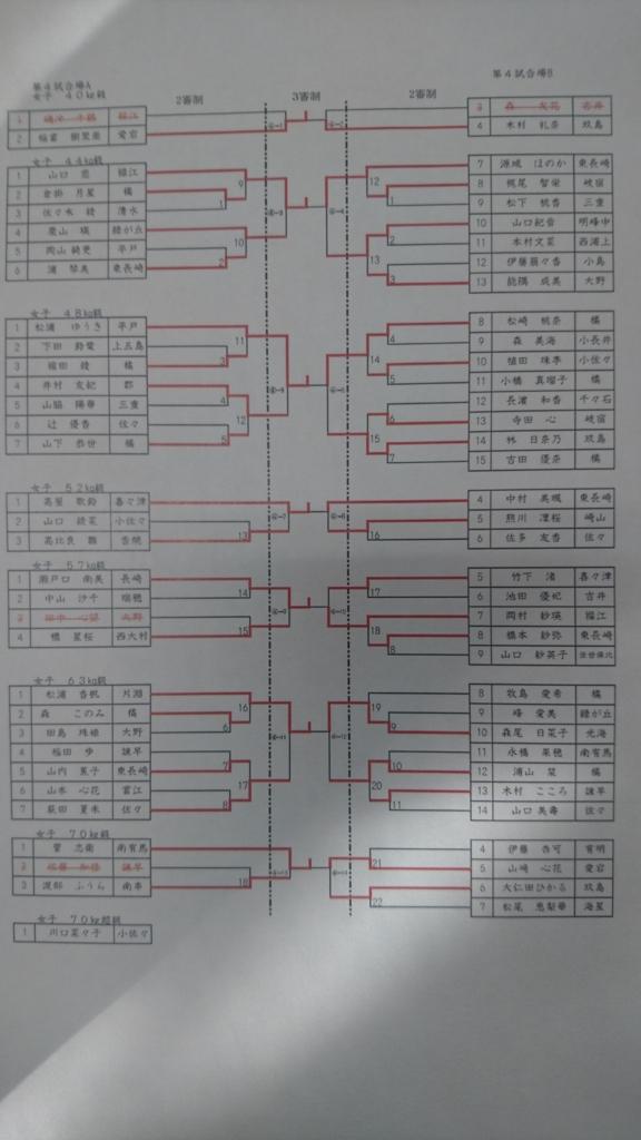 f:id:hokuyojudo:20161129155441j:plain