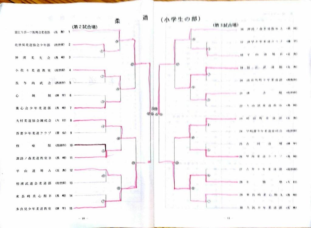 f:id:hokuyojudo:20161205094530j:plain
