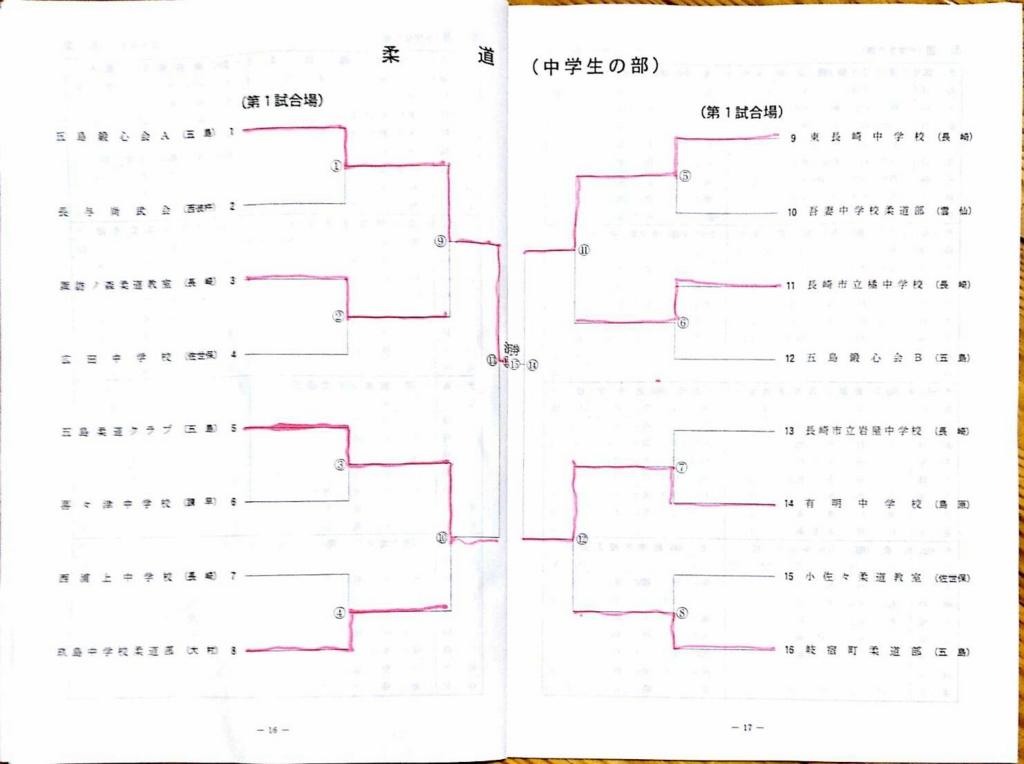 f:id:hokuyojudo:20161205094746j:plain