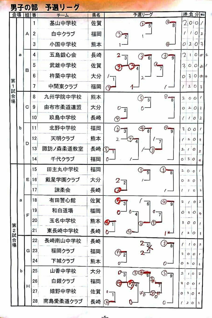 f:id:hokuyojudo:20161212094543j:plain