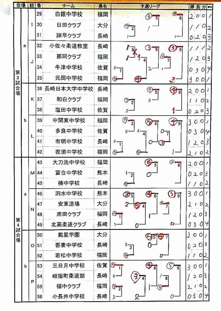 f:id:hokuyojudo:20161212094612j:plain