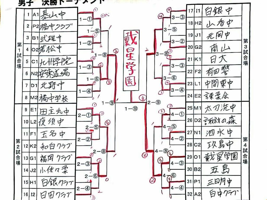 f:id:hokuyojudo:20161212095725j:plain