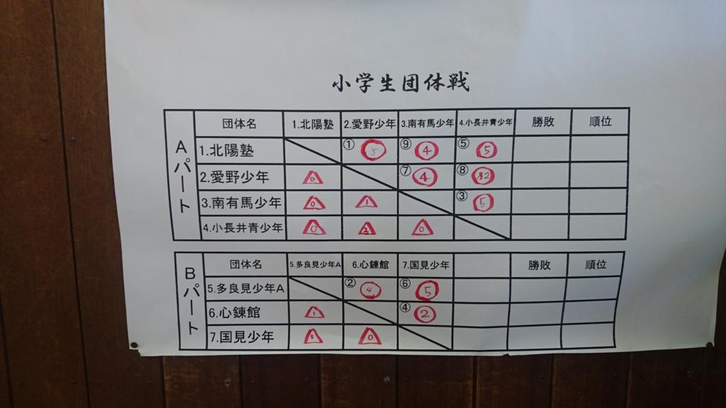 f:id:hokuyojudo:20170424074242j:plain