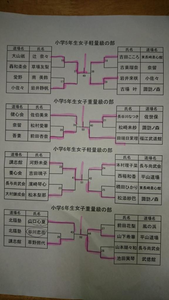 f:id:hokuyojudo:20170529074318j:plain