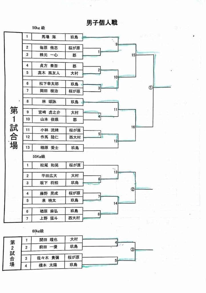 f:id:hokuyojudo:20170529105643j:plain