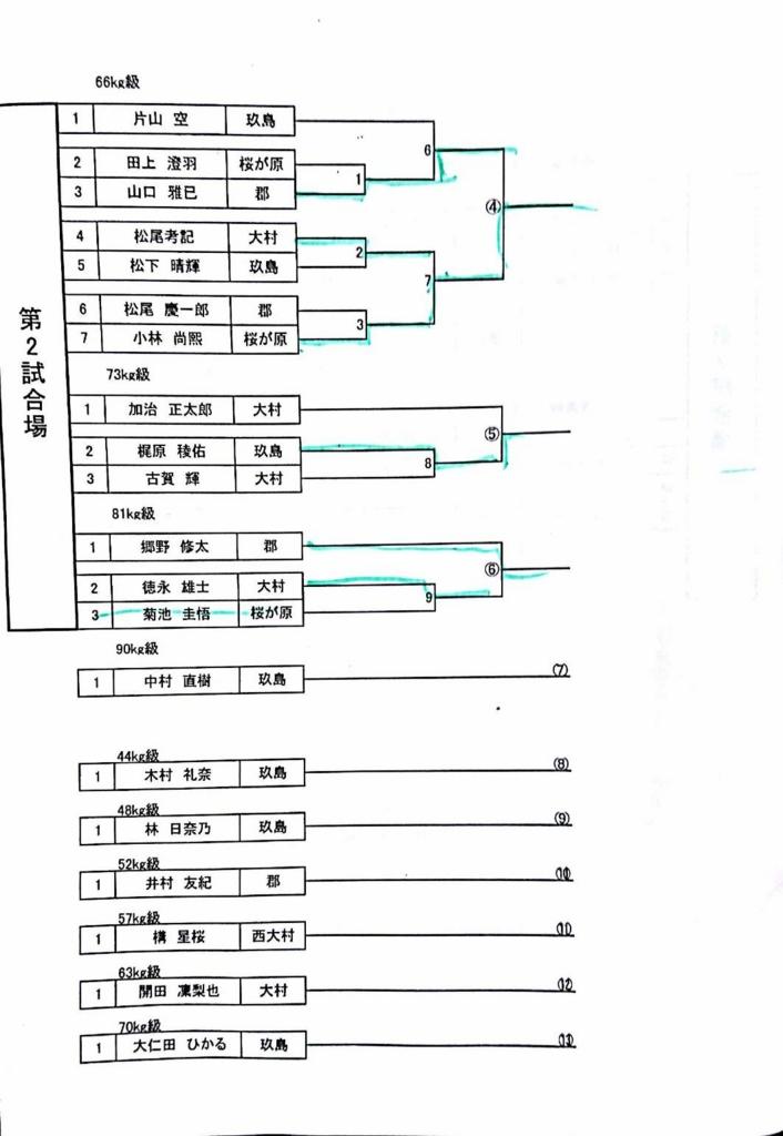 f:id:hokuyojudo:20170529105715j:plain
