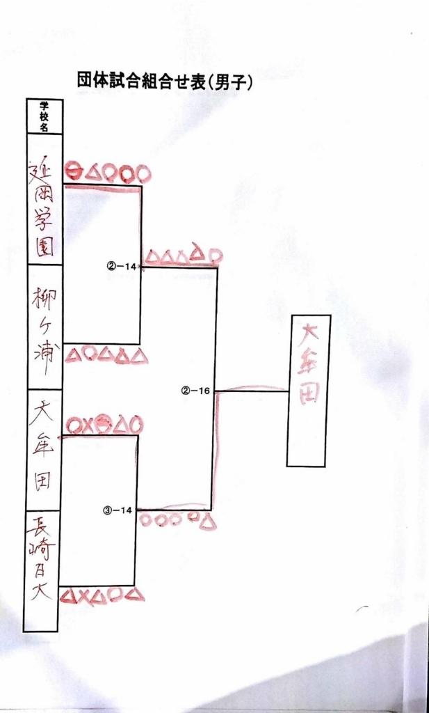 f:id:hokuyojudo:20170619131128j:plain