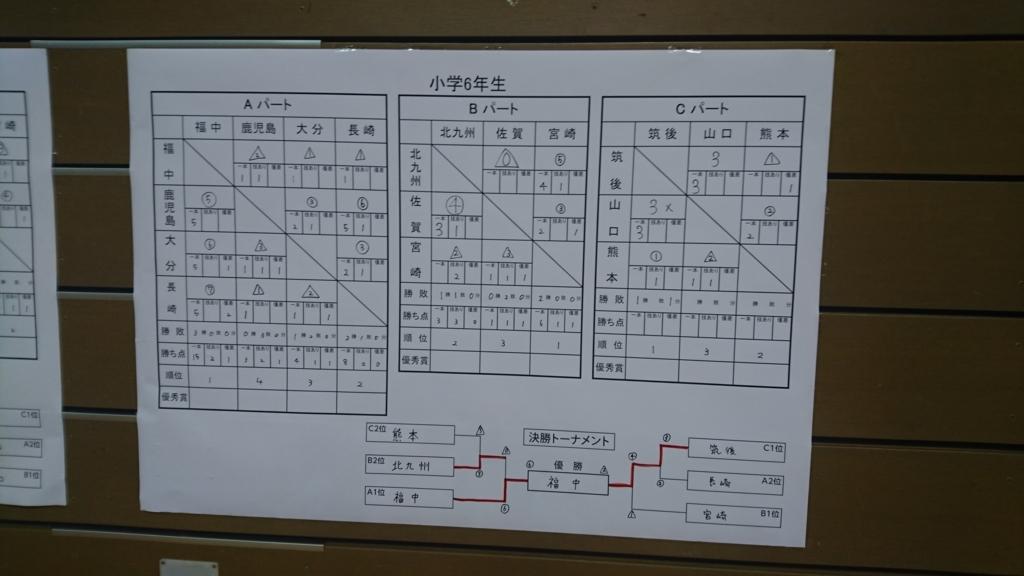 f:id:hokuyojudo:20170619135841j:plain