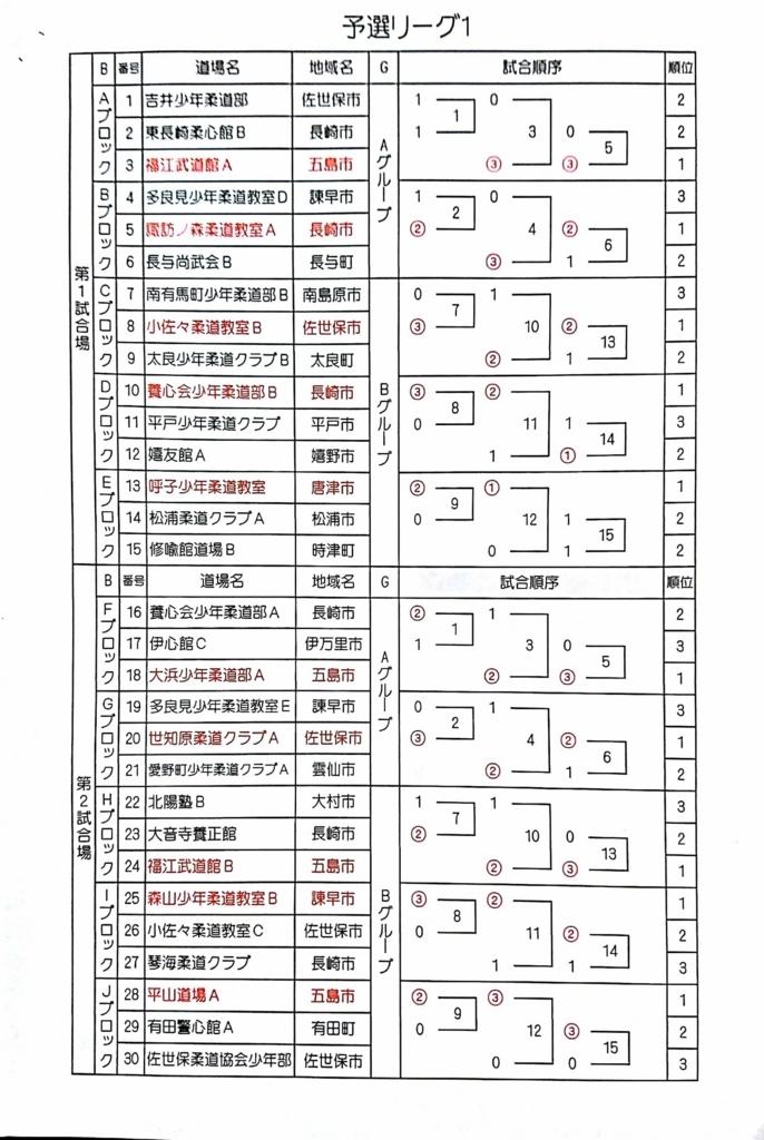 f:id:hokuyojudo:20171011115844j:plain