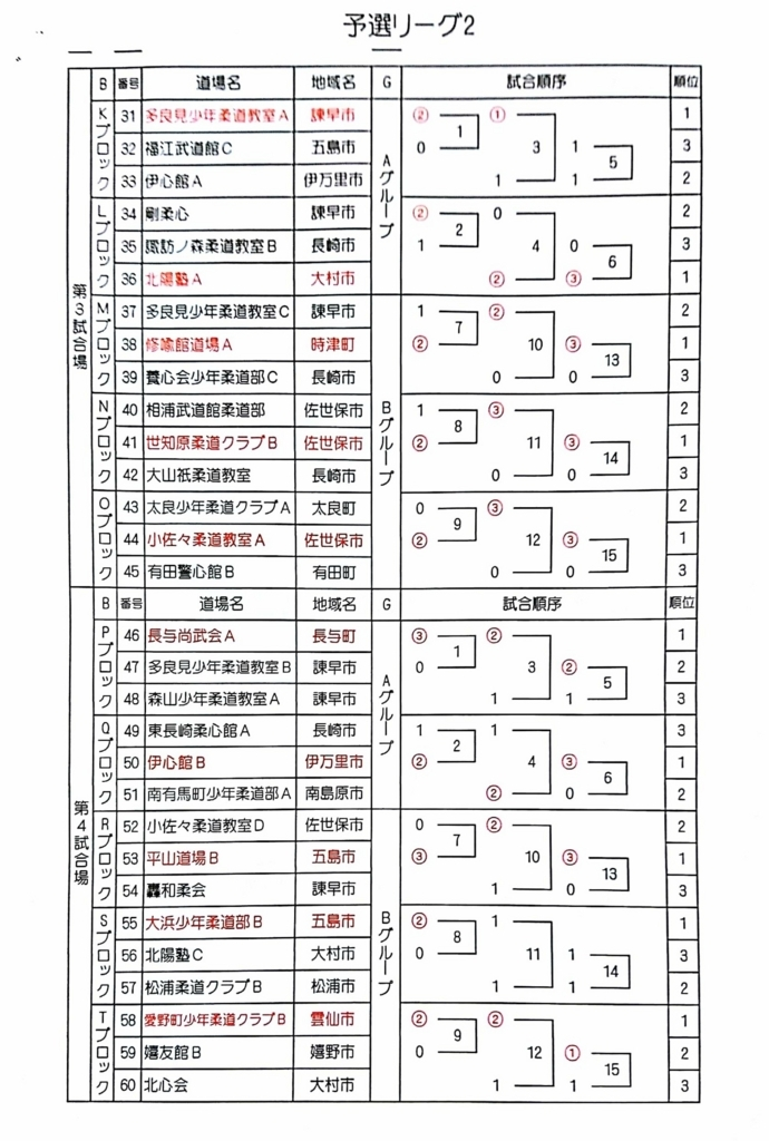f:id:hokuyojudo:20171011115911j:plain