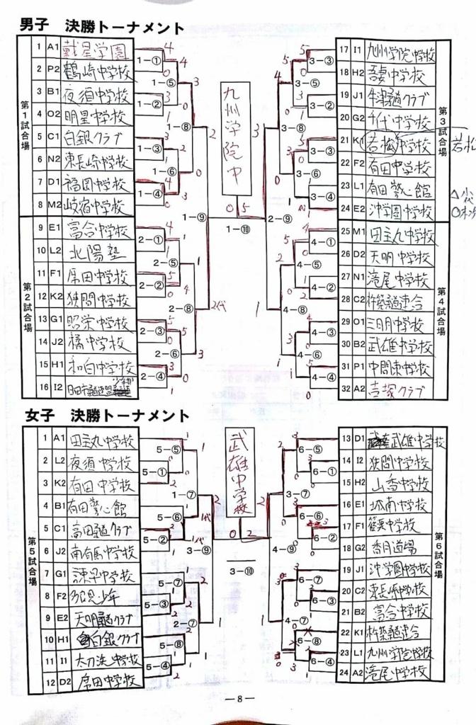 f:id:hokuyojudo:20171211120157j:plain