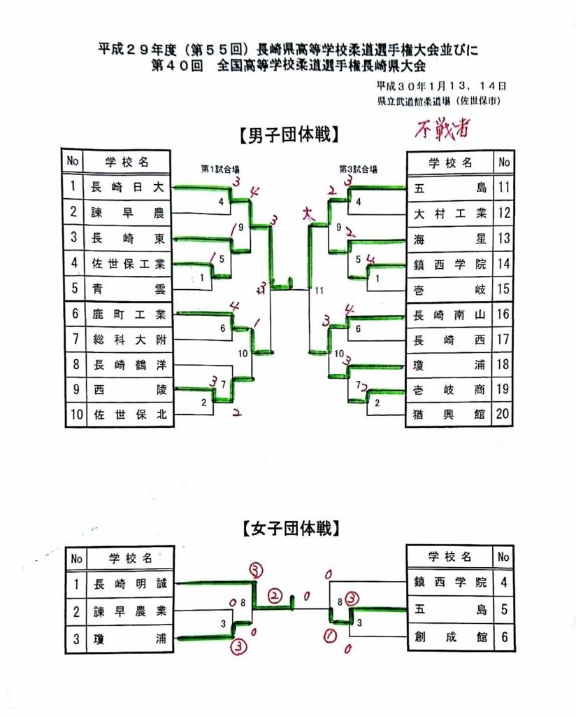 f:id:hokuyojudo:20180115135112j:plain