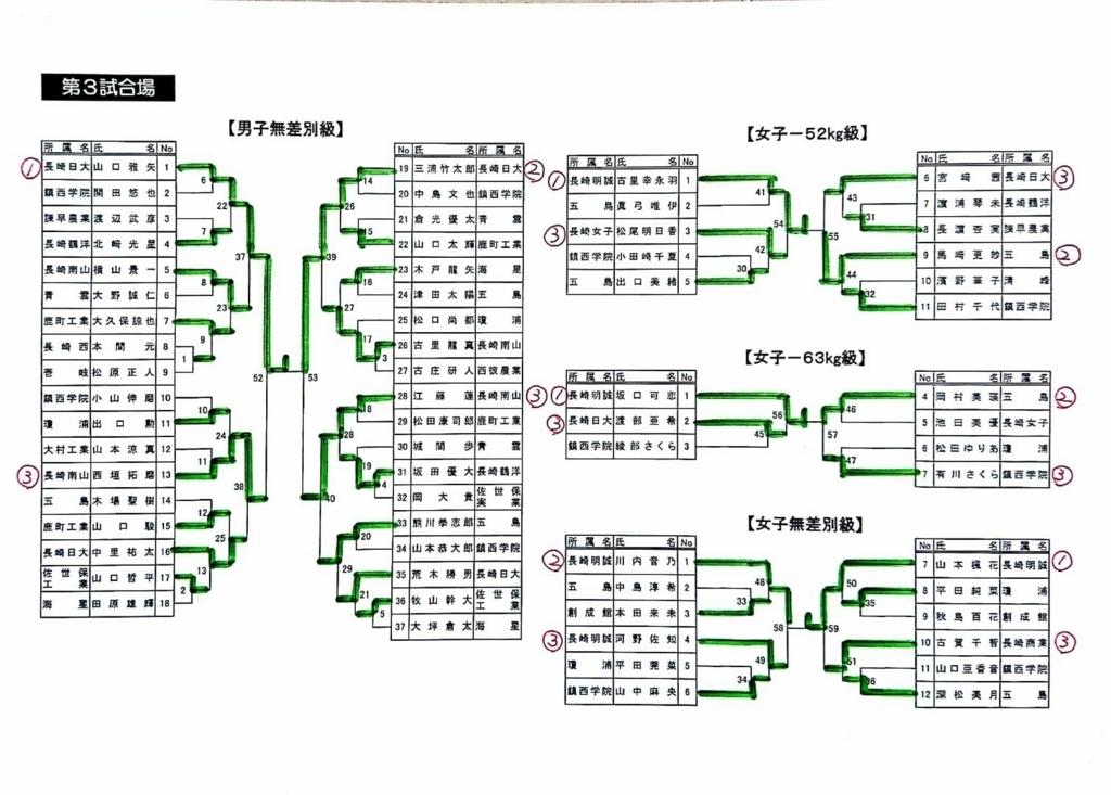 f:id:hokuyojudo:20180115141207j:plain