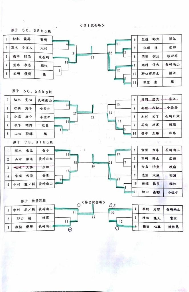 f:id:hokuyojudo:20180212100912j:plain