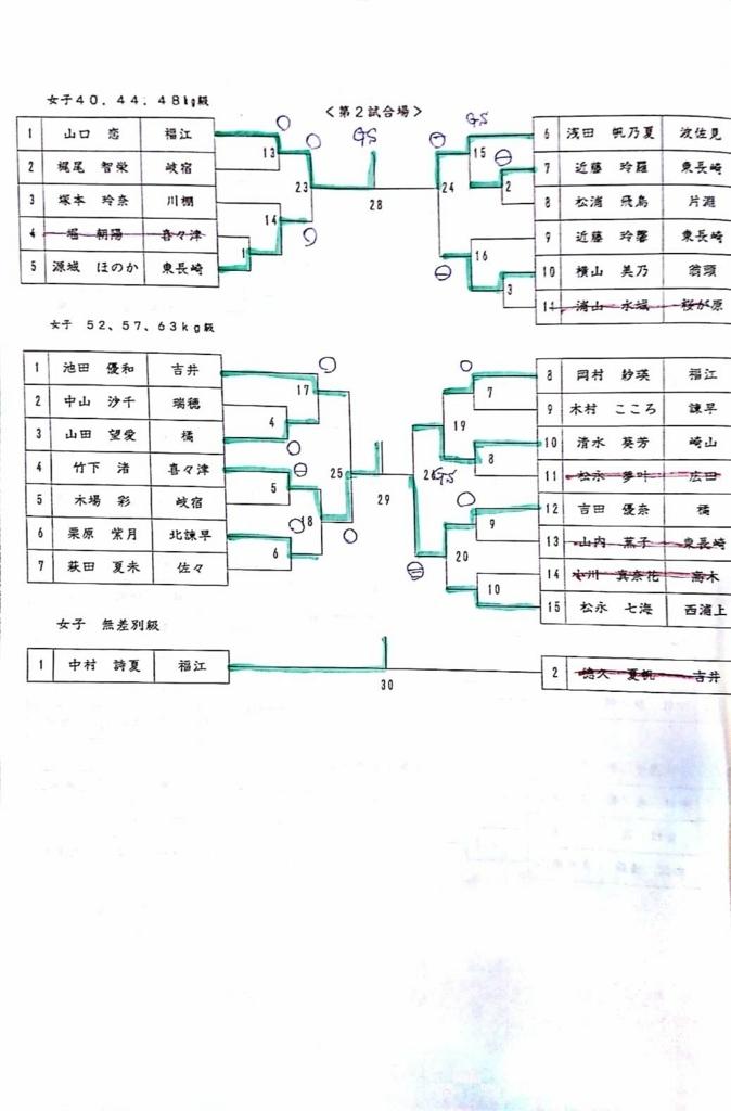 f:id:hokuyojudo:20180212100930j:plain