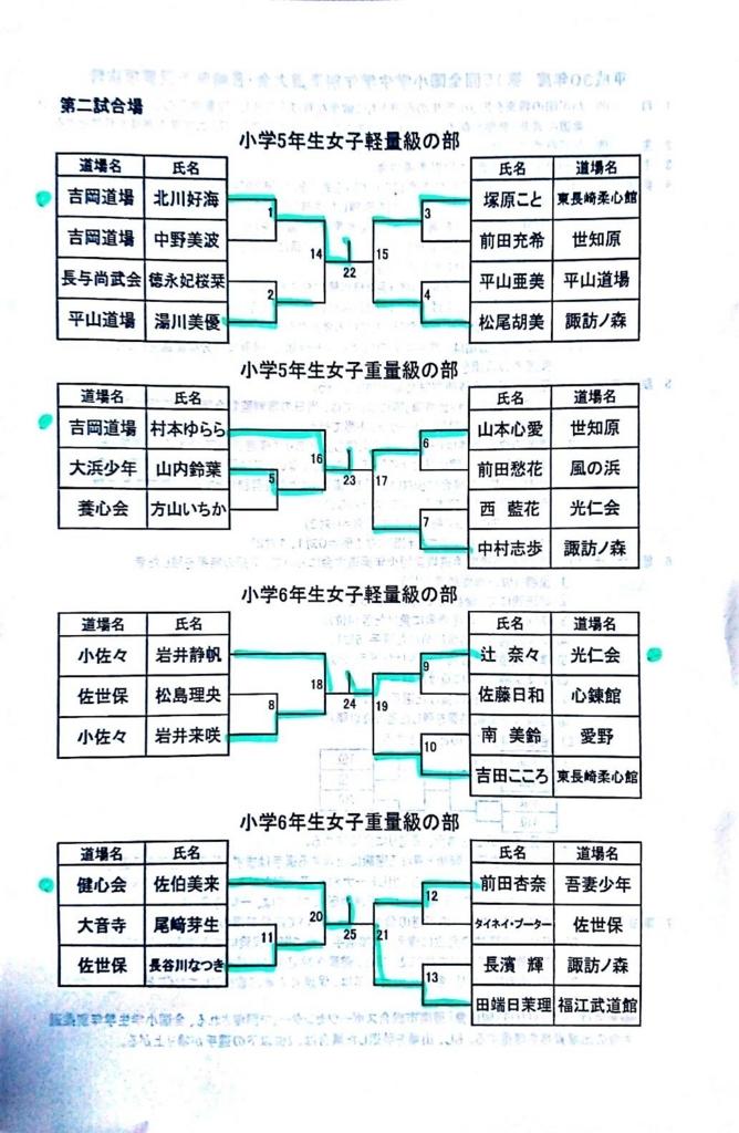 f:id:hokuyojudo:20180526160321j:plain