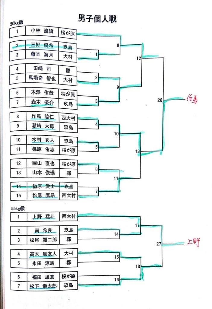 f:id:hokuyojudo:20180528094845j:plain
