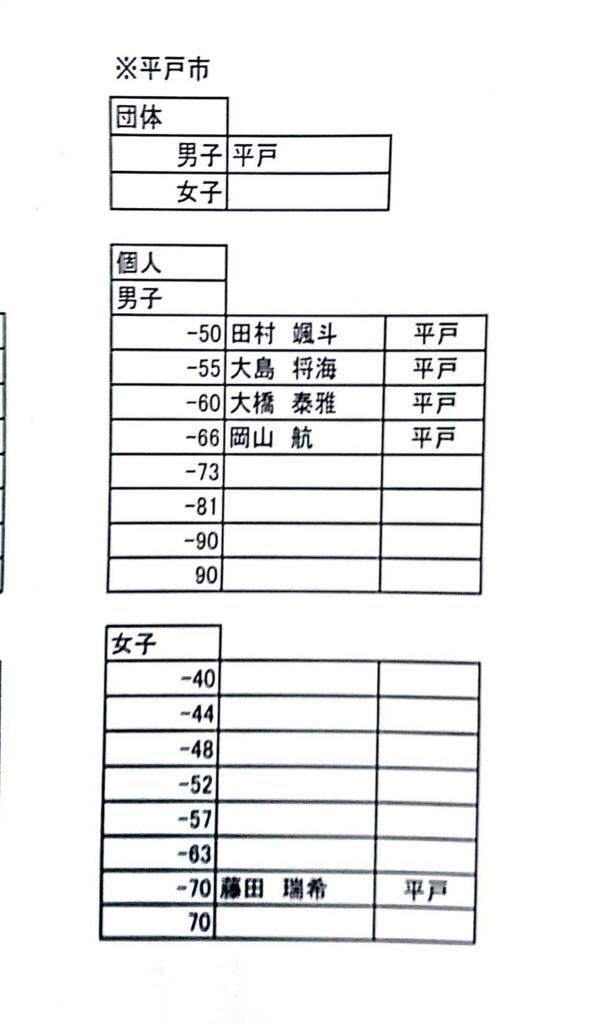 f:id:hokuyojudo:20180612163811j:plain
